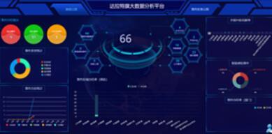内蒙古达拉特旗5G+智慧社区建设项目